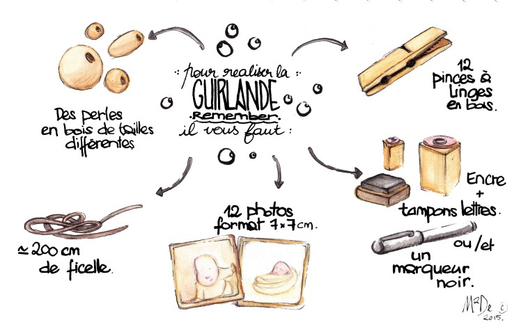Guirlande de perle Remember DIY - Blog MaDe en couleur 4